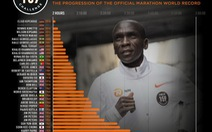 Marathon và cuộc chiến 1:59:59