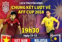 Lịch trực tiếp chung kết lượt về AFF Cup 2018: Chờ tin vui từ tuyển VN
