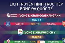 Lịch truyền hình bóng đá châu Âu ngày 7-4: Everton gặp Arsenal