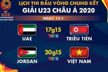 Lịch trực tiếp Giải U23 châu Á 2020: U23 Việt Nam gặp Jordan