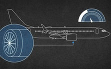 737 MAX trở thành 'gà đẻ trứng vàng' của Boeing ra sao?