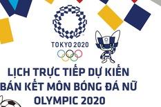 Lịch trực tiếp dự kiến bán kết bóng đá nữ Olympic 2020 trên VTV