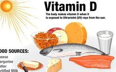 Vitamin D giúp giảm cơn hen