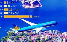 Khám phá đội bay hiện đại của Vietnam Airlines