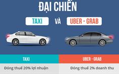 Vì sao Uber, Grab nộp thuế 2% doanh thu, taxi nộp 20% lợi nhuận?