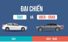 Taxi lại tố Uber, Grab và kiến nghị dừng tăng số lượng xe