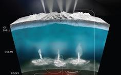 Thêm chứng cứ thuyết phục về sự sống trên mặt trăng sao Thổ