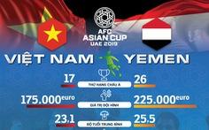 Nhỉnh hơn Yemen nhiều mặt, Việt Nam sẽ có ba điểm?