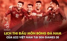 Lịch thi đấu SEA Games 2019: U22 Việt Nam gặp Thái Lan ở trận cuối vòng bảng