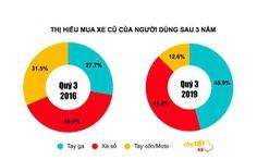 Người Việt ngày càng chuộng mua xe tay ga cũ