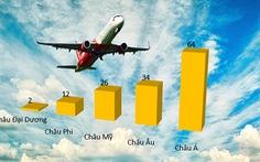 Hàng không chi phí thấp lên ngôi, đội bay đạt 6.000 chiếc năm 2019
