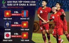 Lịch thi đấu của U19 Việt Nam ở vòng loại Giải U19 châu Á 2020
