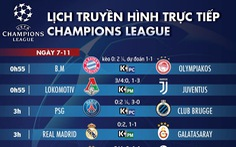 Lịch trực tiếp, kèo nhà cái, dự đoán kết quả Champions League ngày 7-11