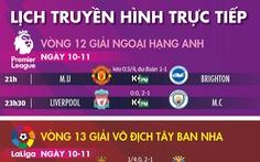 Lịch trực tiếp, kèo nhà cái, dự đoán bóng đá châu Âu: Liverpool đụng độ Man City
