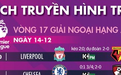 Lịch trực tiếp, kèo nhà cái, dự đoán kết quả bóng đá châu Âu ngày 14-12
