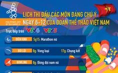 Cập nhật SEA Games 30: chưa đấu Việt Nam đã chắc chắn có 1 HCV lịch sử