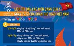 Cập nhật SEA Games 30: Tú Trinh, Hà Thu vào chung kết 200m nữ