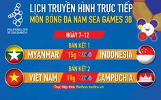 Lịch thi đấu bán kết bóng đá nam SEA Games 30: U22 Việt Nam - Campuchia