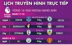 Lịch trực tiếp, kèo nhà cái, dự đoán kết quả bóng đá châu Âu ngày 7-12