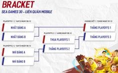 Thể thao điện tử: Liên Quân Mobile Việt Nam vào chung kết, chắc chắn có huy chương