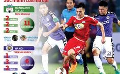 Vòng 12 V-League 2019: Sô diễn của các ngôi sao