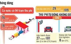 Thủ tướng yêu cầu Bộ trưởng GT-VT khẩn trương báo cáo về thu phí tự động