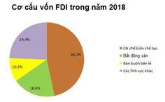 Việt Nam đón nhận làn sóng đầu tư không ngừng từ châu Á