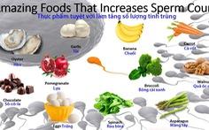 Chế độ dinh dưỡng có thể giúp tăng cường khả năng sinh sản ở nam giới