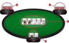 Triệt phá ổ đánh bạc poker, tạm giữ hàng chục người