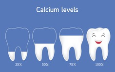 Những dưỡng chất tự nhiên giúp tái khoáng răng