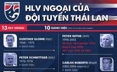 Infographic 13 đời HLV ngoại của tuyển Thái Lan