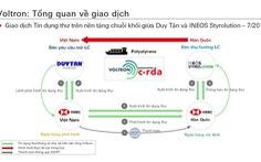 Việt Nam có giao dịch tín dụng thư đầu tiên trên nền tảng blockchain