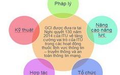 Việt Nam tăng 50 bậc chỉ số an toàn thông tin