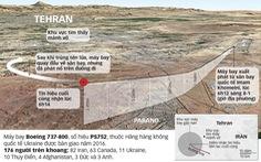 Bắn nhầm máy bay Ukraine, Iran lãnh hậu quả gì?