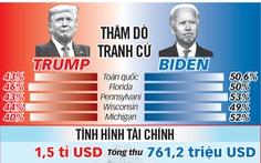 Trump - Biden 'so găng' lần cuối