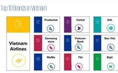 Viettel vào top 10 thương hiệu có trải nghiệm khách hàng tốt nhất