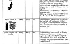 Nam hành khách đốt khăn giấy trên máy bay đi Tân Sơn Nhất bị phạt 2 triệu đồng
