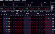 COVID-19 tiếp tục 'cuốn trôi' gần 25 điểm VN-Index chỉ trong vài tiếng giao dịch