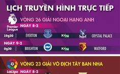 Lịch trực tiếp bóng đá châu Âu ngày 8-2
