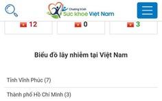 Bộ Y tế ra mắt app Sức khỏe Việt Nam về dịch do virus corona