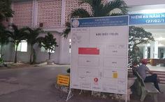 Phú Quốc xác định ít nhất 210 người tiếp xúc gần với bệnh nhân 54