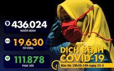 Dịch COVID-19 tối 25-3: Singapore tăng kỷ lục số ca nhiễm, Thái chuẩn bị đóng biên giới