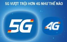 5G vượt trội hơn 4G như thế nào?