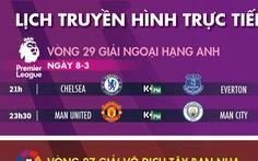 Lịch trực tiếp bóng đá châu Âu 8-3: Hấp dẫn derby Manchester