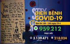 Dịch COVID-19 chiều 29-4: Việt Nam không có ca nhiễm mới, Đông Nam Á vẫn thêm người mắc