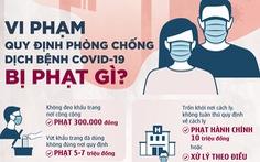 Vi phạm quy định phòng chống dịch bệnh COVID-19 bị phạt gì?