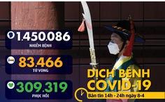 Dịch COVID-19 chiều 8-4: Toàn cầu hơn 1,4 triệu người bệnh, Đông Nam Á tăng cả ca nhiễm và tử vong