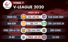 Lịch trực tiếp vòng 7 V-League 2020: Hà Nội - Sài Gòn hâm nóng Hàng Đẫy