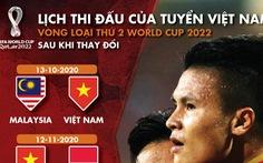 Lịch thi đấu của tuyển Việt Nam vòng loại thứ 2 Word Cup 2022 sau COVID-19