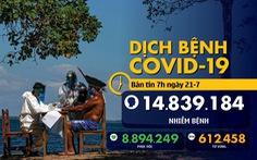 COVID-19 ngày 21-7: California tăng kỷ lục số ca nhiễm; châu Âu đề xuất cứu trợ 750 tỉ euro